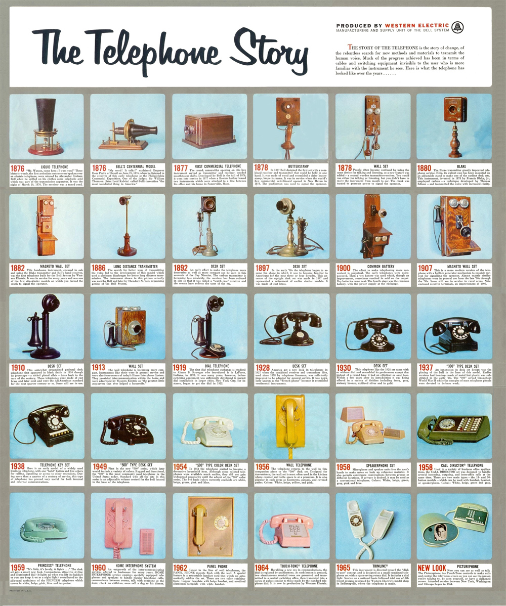 Antique and Rotary Dial Telephone Makes and Models ...